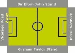 stadium-plan-vicarage-road-watford-fc
