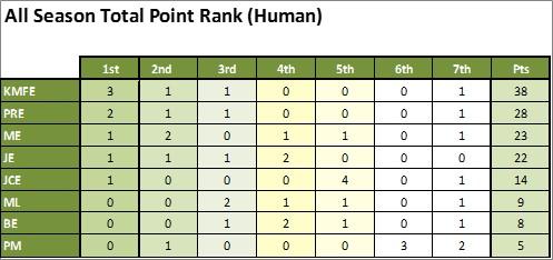 _03_03_leaders_season_human
