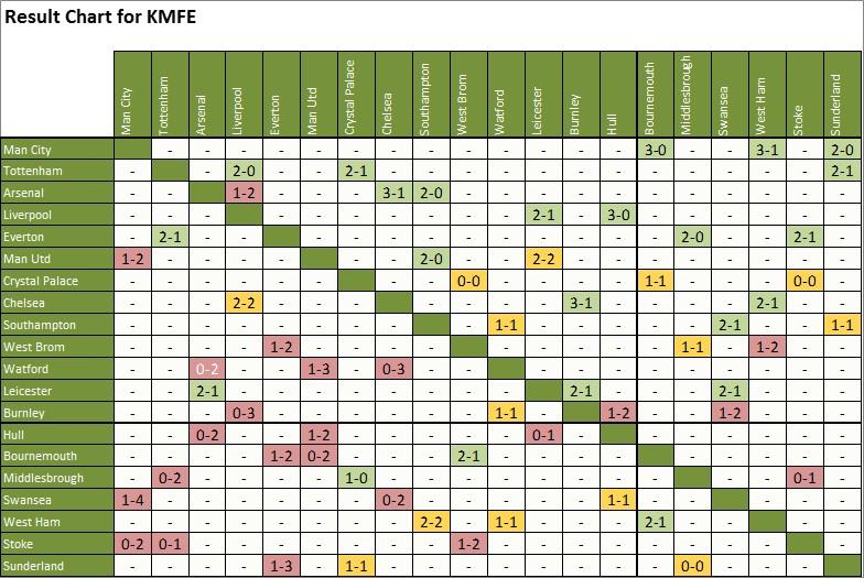 _05_03_cross_table-scores_kmfe