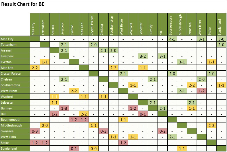 _05_04_cross_table-scores_be